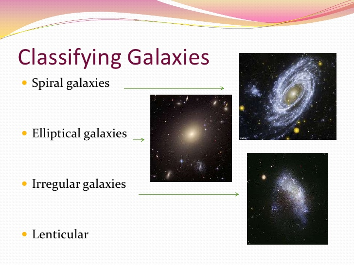 the characteristics and the classification of the irregular galaxies