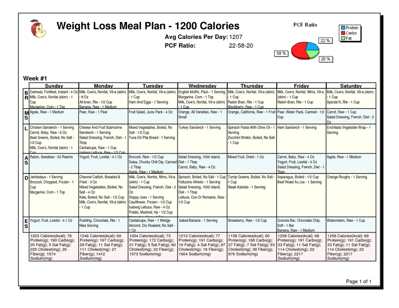 eek diet plan revealed - HD 1650×1275