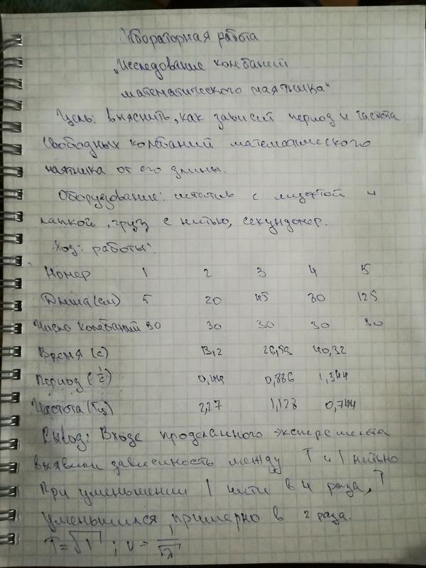 Математический маятник девушка модель для лабораторной работы вебкам модели работа