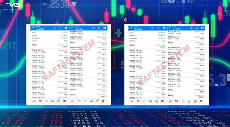 How You Can Choose A Best Forex Trading Platform? d398c6a495f76df26fcabfde65c48588